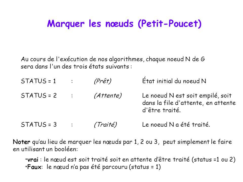 Au cours de l'exécution de nos algorithmes, chaque noeud N de G sera dans l'un des trois états suivants : STATUS = 1 :(Prêt)État initial du noeud N ST