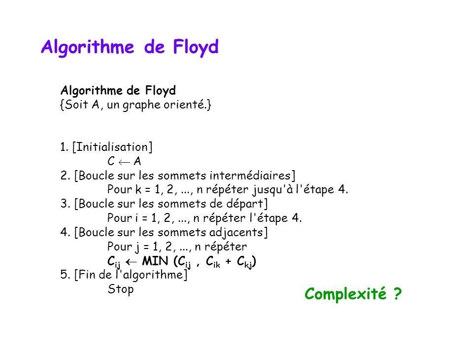 Algorithme de Floyd {Soit A, un graphe orienté.} 1. [Initialisation] C A 2. [Boucle sur les sommets intermédiaires] Pour k = 1, 2,..., n répéter jusqu