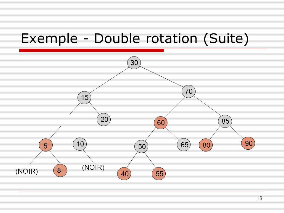 18 Exemple - Double rotation (Suite) 30 85 80 90 60 5540 50 65 15 20 70 5 8 10 (NOIR)