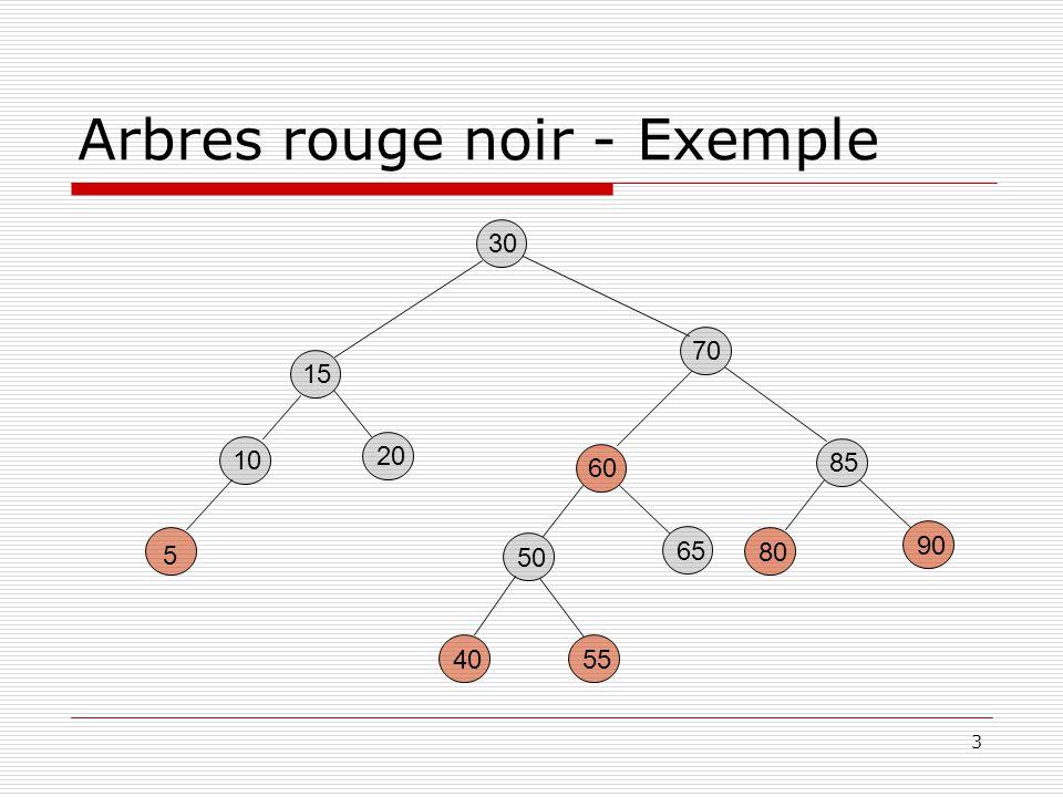 3 Arbres rouge noir - Exemple 30 85 80 90 60 5540 50 65 15 20 5 10 70