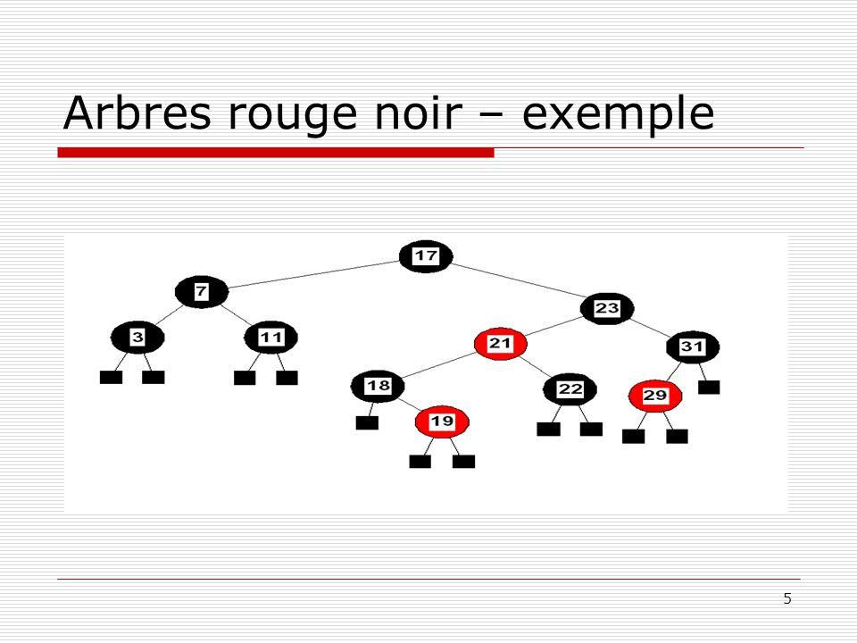 5 Arbres rouge noir – exemple