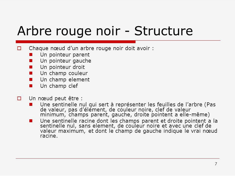 7 Arbre rouge noir - Structure Chaque nœud dun arbre rouge noir doit avoir : Un pointeur parent Un pointeur gauche Un pointeur droit Un champ couleur