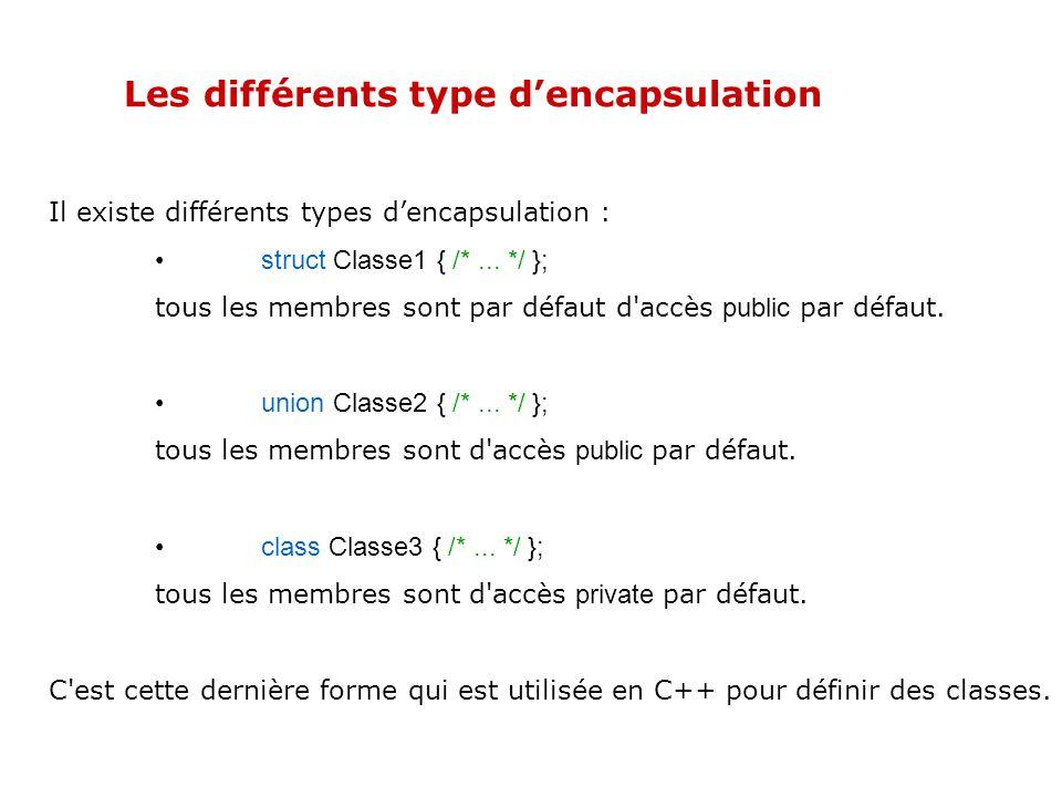 Droits daccès En C++, on choisit les paramètres daccès aux membres dune encapsulation à l aide des mots clés : private : les membres privés ne sont accessibles que par les fonctions membres de la classe.