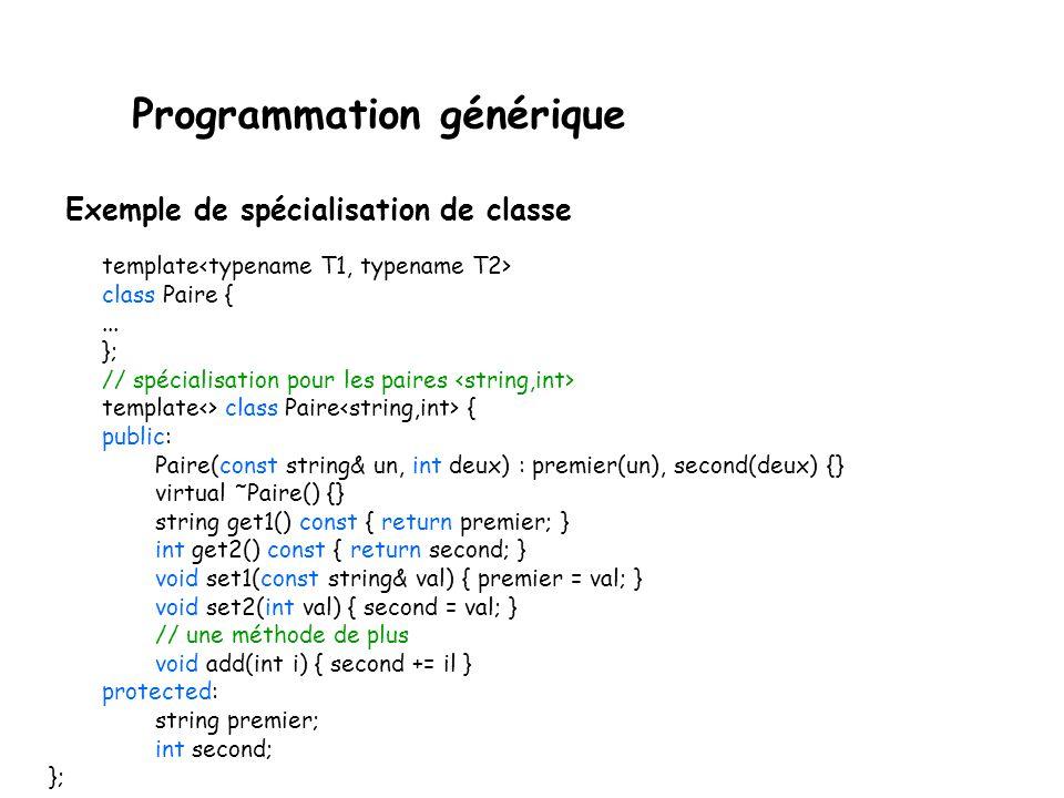 Programmation générique Mais les modèles (y compris les modèles de classes) offrent un mécanisme supplémentaire : la spécialisation qui permet de définir une version particulière dune classe ou dune fonction pour un choix spécifique des paramètres du modèle.