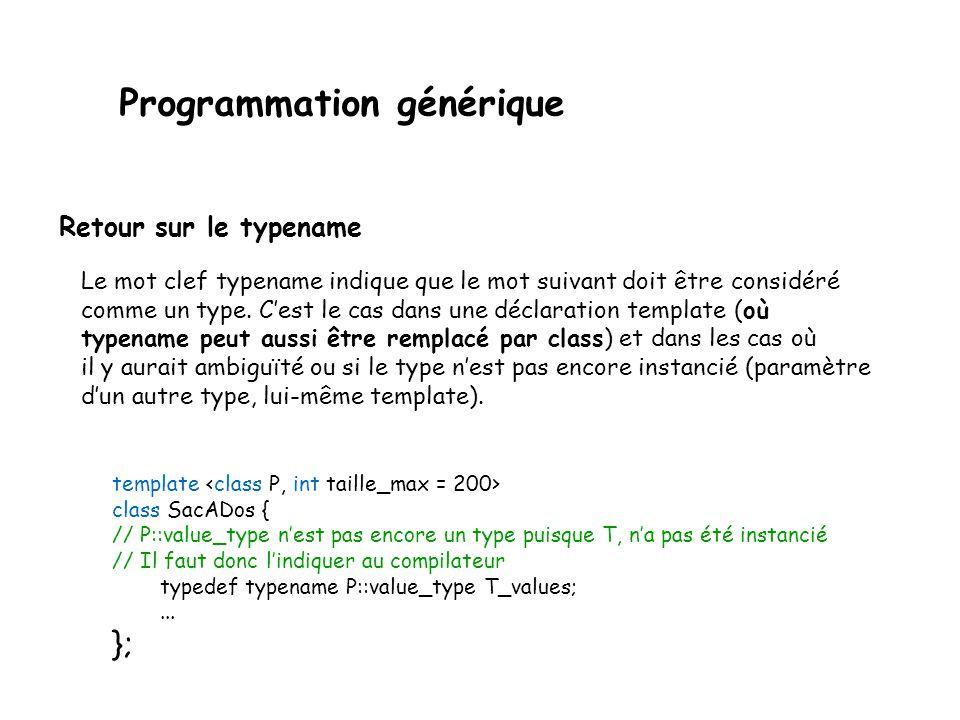 Exemple 2 template // Le paramètre entier max_size a la valeur 200 par défaut.