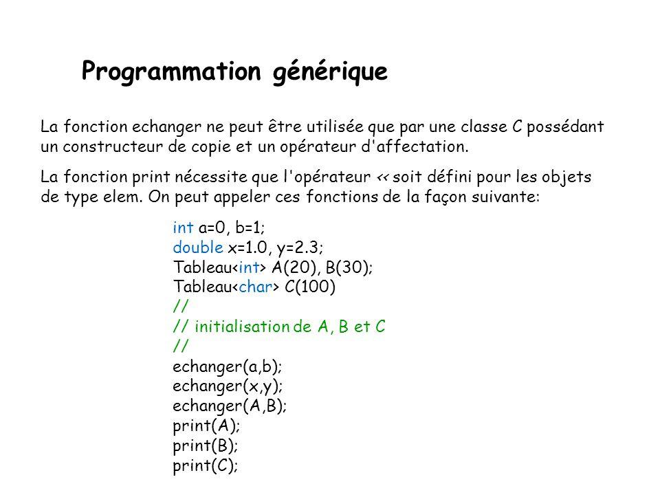 Les modèles ne sont pas retreints aux classes comme on la déjà vu et comme l illustre les exemples suivants: template void echanger(C &A, C &B) { C tmp=A; A=B; B=tmp; } template void print(const Tableau & t) { for (int i=0; i<t.longueur(); i++) cout<<t[i]<< ; cout<<endl; } Programmation générique