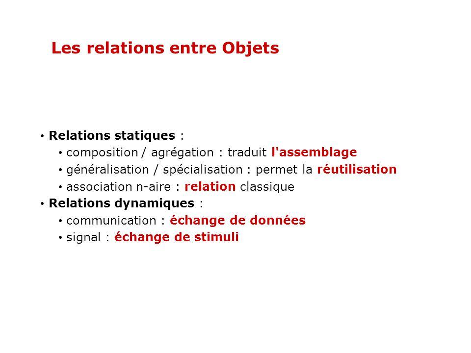 template class Tableau{ private: int nbelements; int *T; public: Tableau(int); Tableau(const Tableau&); ~Tableau() {delete[] T;}; int longueur() const {return nbelements;}; elem& operator[](int) const; Tableau& operator=(const Tableau&); }; Rappel: on peut écrire template outemplate Programmation générique