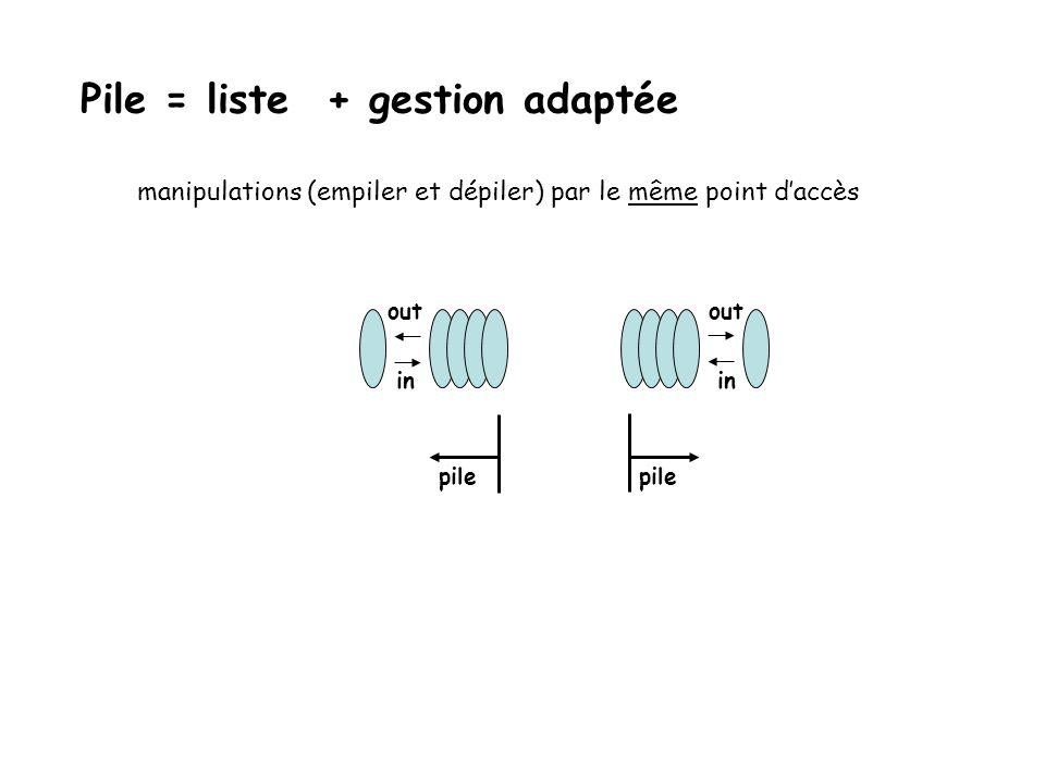Piles et files Structures de données auxiliaires car utilisées par dautres structures (comme les listes ordonnées) Utilité : support à des application