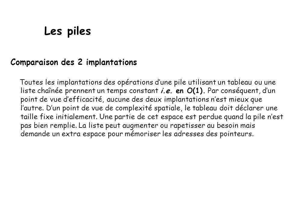 Piles : implantation dans une liste chaînée template Pile ::Pile () { sommet =0; cpt = 0; } template Pile :: ~Pile() { if (sommet != 0) detruire( );}