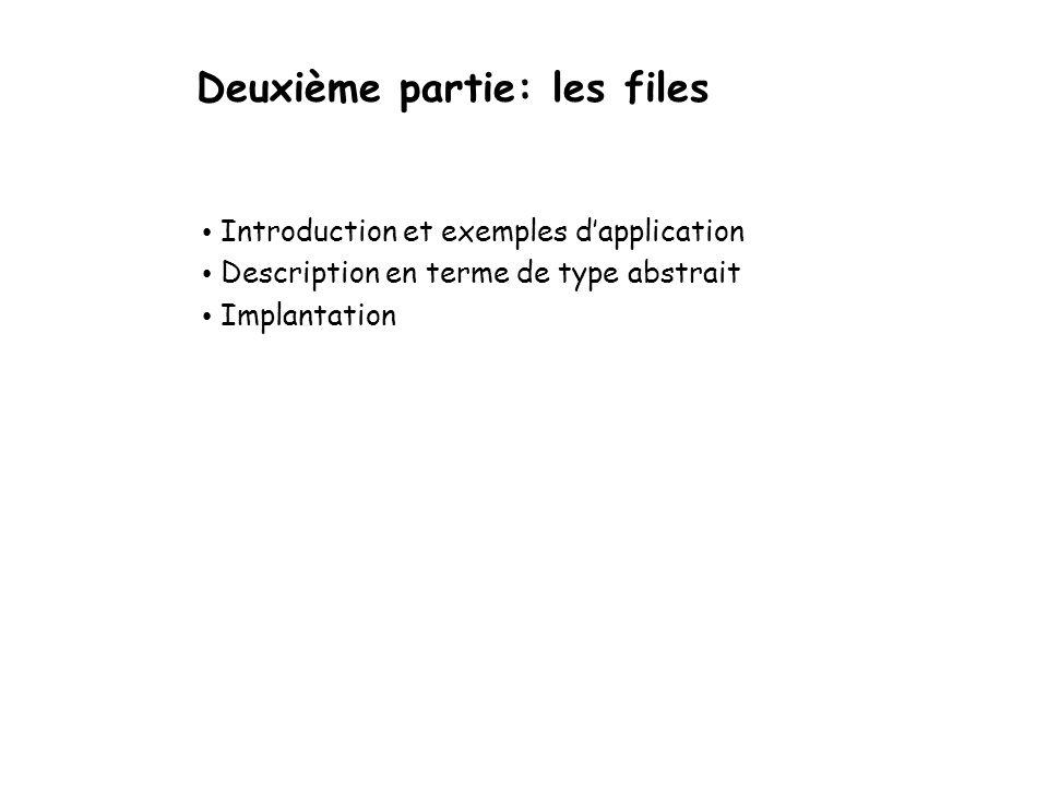 Applications des piles Vérification de parenthèses Reconnaissance syntaxique Calcul arithmétique