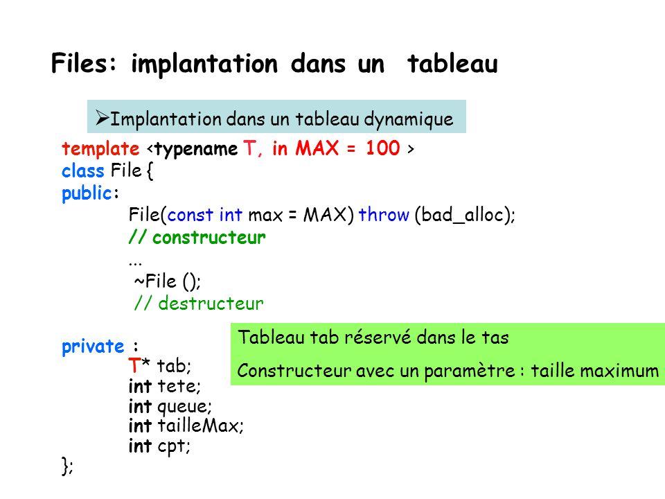 Implantation: liste circulaire q = (q + 1) modulo MAXELT