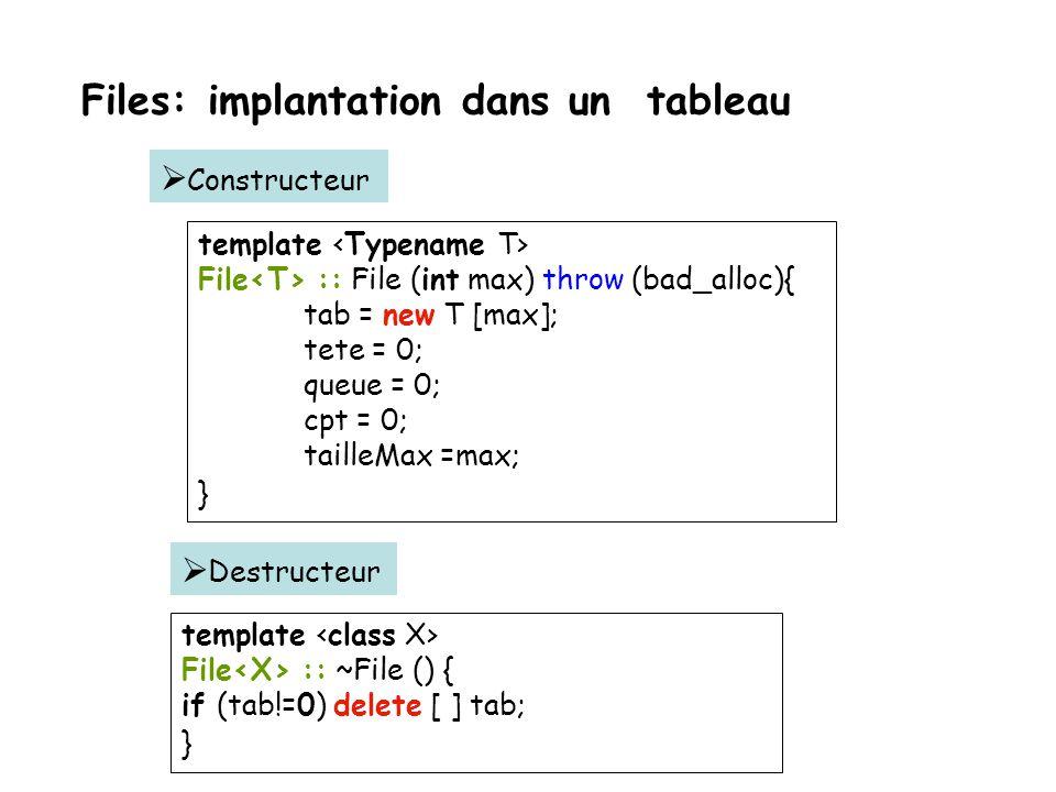 Files: implantation dans un tableau Implantation dans un tableau dynamique template <typename T, in MAX = 100 > class File { public: File(const int ma