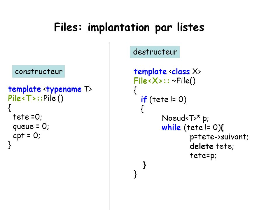 Files: implantation par listes Implantation dans une liste chaînée template class File { public: File (); File (const File &) throw (bad_alloc); ~File