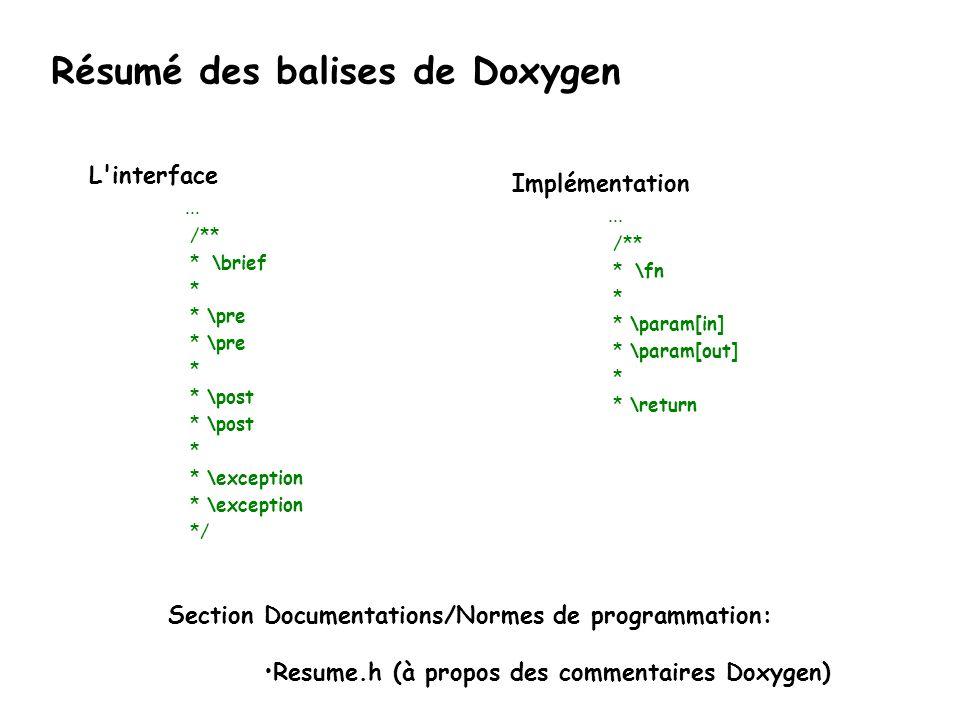 Le point sur les normes de programmation Normes de programmation: Commentaires dinterface Commentaires dimplémentation Découpage logique dun programme