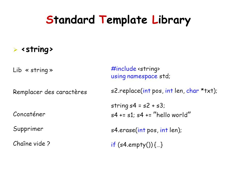 Standard Template Library Les itérateurs Déclarations iterator const iterator reverse_iterator const reverse_iterator