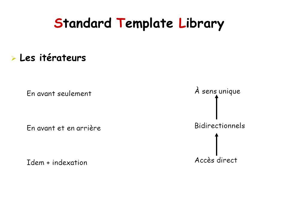 Standard Template Library Les itérateurs À sens unique Bidirectionnels Accès direct En avant seulement En avant et en arrière Idem + indexation