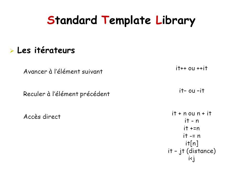 Standard Template Library Les itérateurs Avancer à lélément suivant Reculer à lélément précédent Accès direct it++ ou ++it it– ou –it it + n ou n + it it - n it +=n it -= n it[n] it – jt (distance) i<j