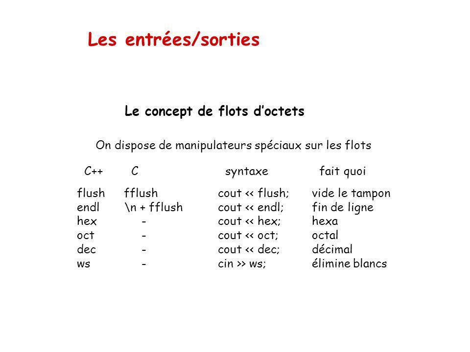 Les entrées/sorties Le concept de flots doctets Les opérateurs > sont génériques. Ils sont définis sur les types: bool, short, int, long float, double