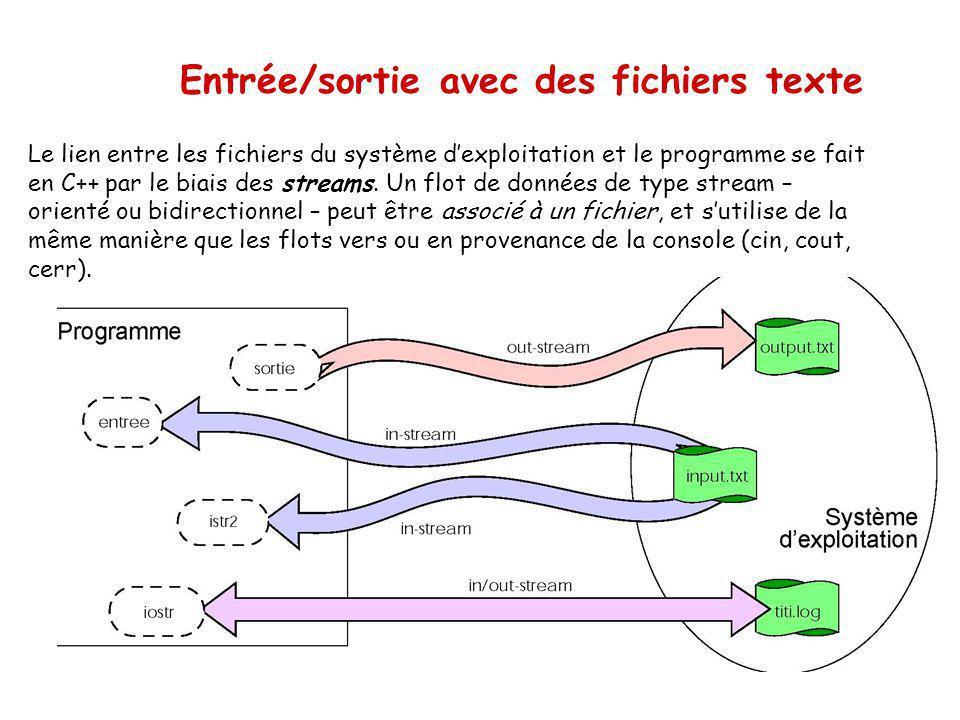 Entrée/sortie avec des fichiers Fichier : séquence doctets terminée par une « marque de fin de fichier » (EOF). En C++ : vus comme des flux doctets ou