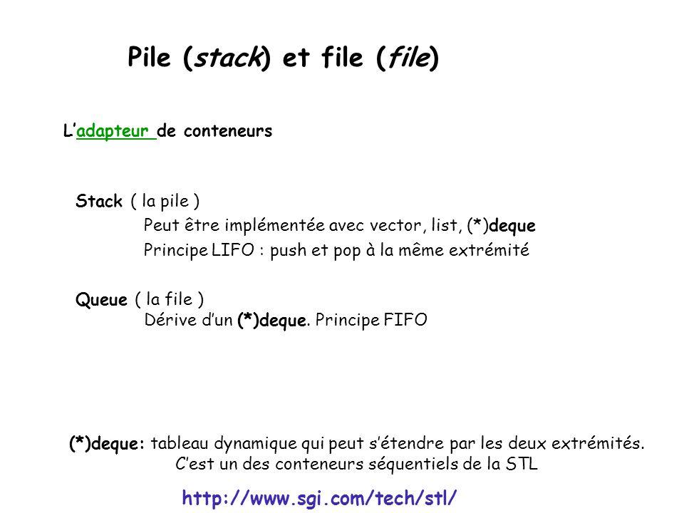 Pile (stack) et file (file) Ladapteur de conteneurs http://www.sgi.com/tech/stl/ Stack ( la pile ) Peut être implémentée avec vector, list, (*)deque P
