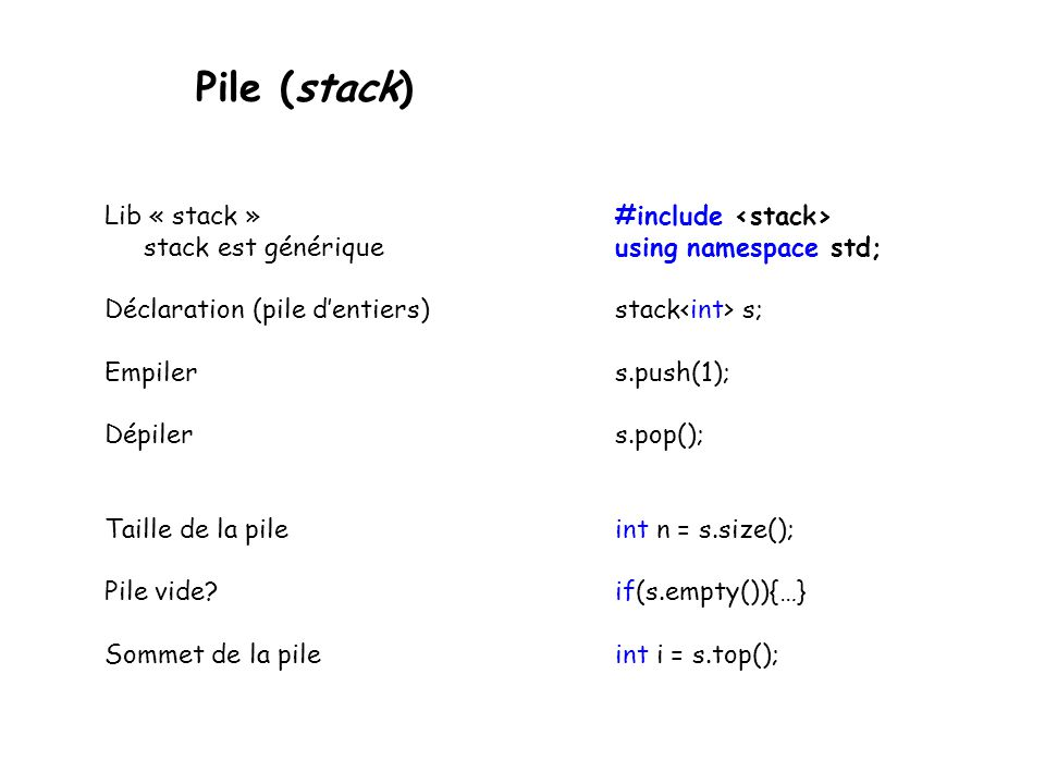 Pile (stack) #include using namespace std; stack s; s.push(1); s.pop(); int n = s.size(); if(s.empty()){…} int i = s.top(); Lib « stack » stack est générique Déclaration (pile dentiers) Empiler Dépiler Taille de la pile Pile vide.