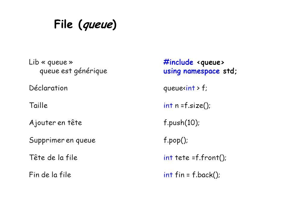 File (queue) #include using namespace std; queue f; int n =f.size(); f.push(10); f.pop(); int tete =f.front(); int fin = f.back(); Lib « queue » queue