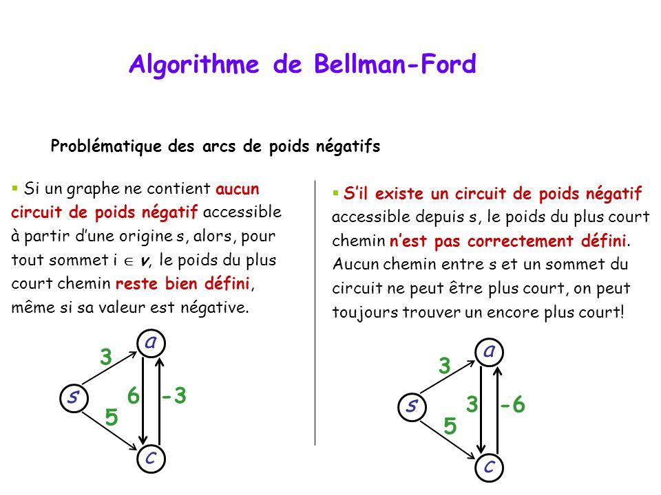 Problématique des arcs de poids négatifs Algorithme de Bellman-Ford s c a 3 5 6-3 Si un graphe ne contient aucun circuit de poids négatif accessible à