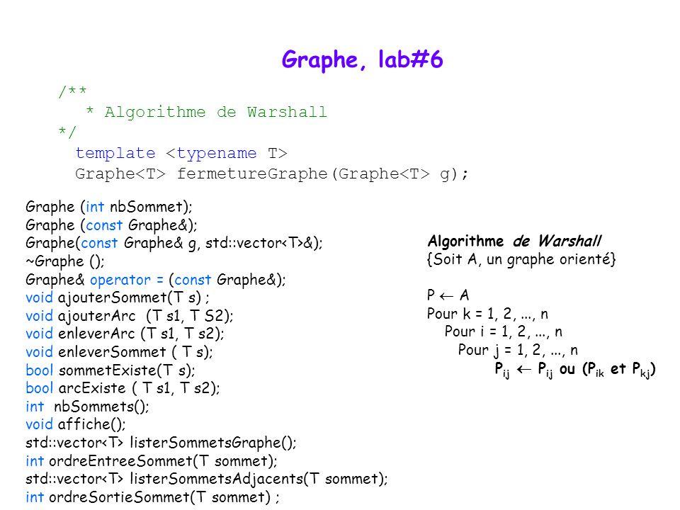 Graphe, lab#6 /** * Algorithme de Warshall */ template Graphe fermetureGraphe(Graphe g); Graphe (int nbSommet); Graphe (const Graphe&); Graphe(const G