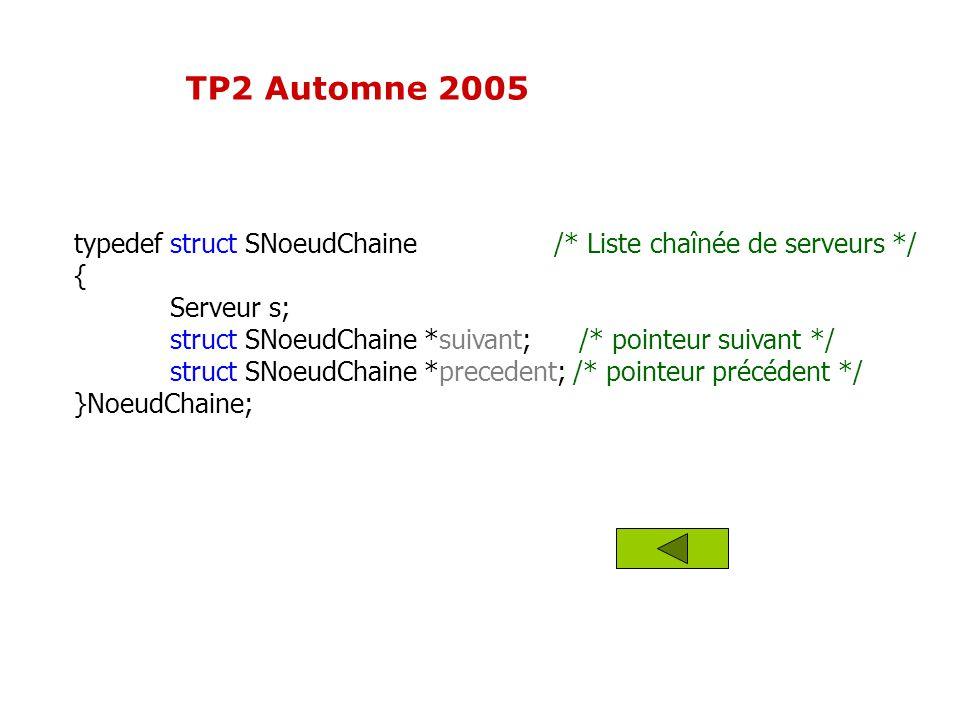 typedef struct SNoeudChaine/* Liste chaînée de serveurs */ { Serveur s; struct SNoeudChaine *suivant; /* pointeur suivant */ struct SNoeudChaine *prec