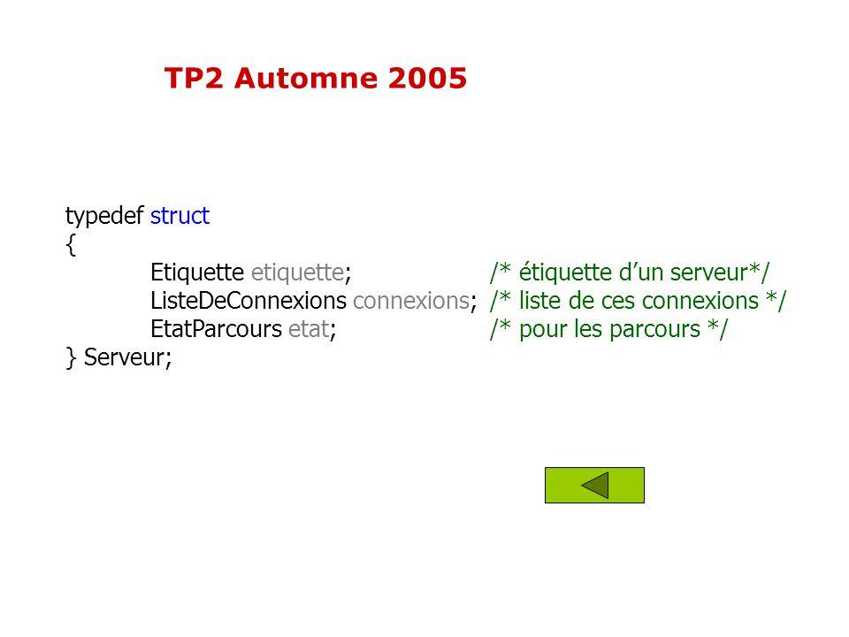 typedef struct { Etiquette etiquette;/* étiquette dun serveur*/ ListeDeConnexions connexions;/* liste de ces connexions */ EtatParcours etat;/* pour l