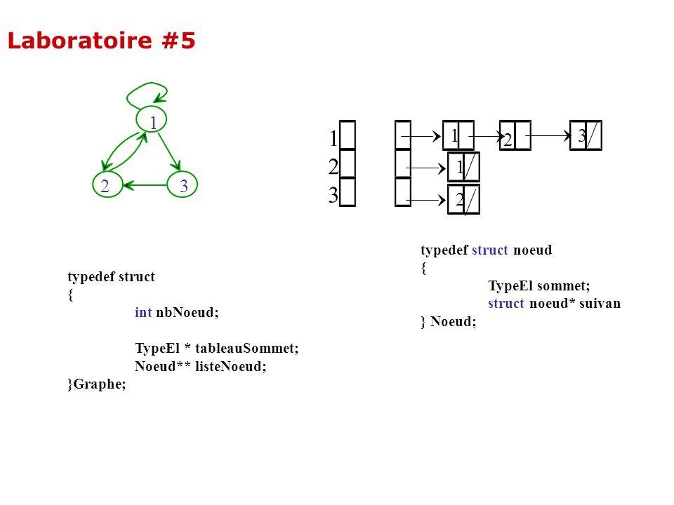 2 3 1 2 3 1 2 3 Laboratoire #5 typedef struct noeud { TypeEl sommet; struct noeud* suivan } Noeud; typedef struct { int nbNoeud; TypeEl * tableauSomme