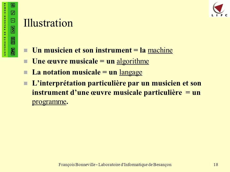 François Bonneville - Laboratoire d'Informatique de Besançon18 Illustration n Un musicien et son instrument = la machine n Une œuvre musicale = un alg