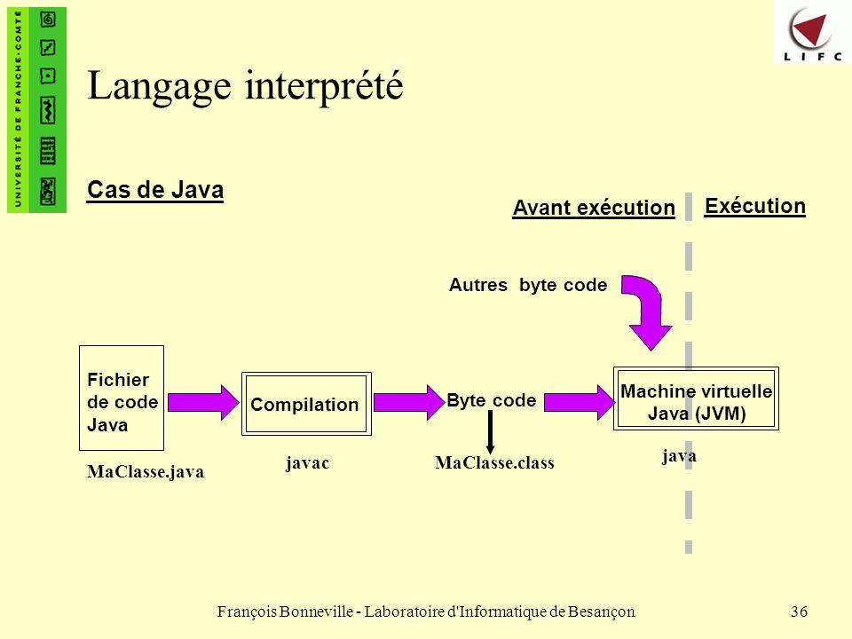 François Bonneville - Laboratoire d'Informatique de Besançon36 Langage interprété Exécution Avant exécution Fichier de code Java MaClasse.java Compila