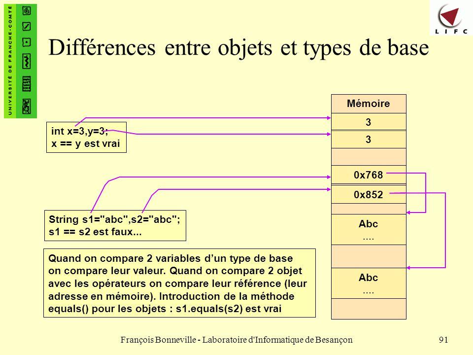 François Bonneville - Laboratoire d'Informatique de Besançon91 Différences entre objets et types de base int x=3,y=3; x == y est vrai String s1=
