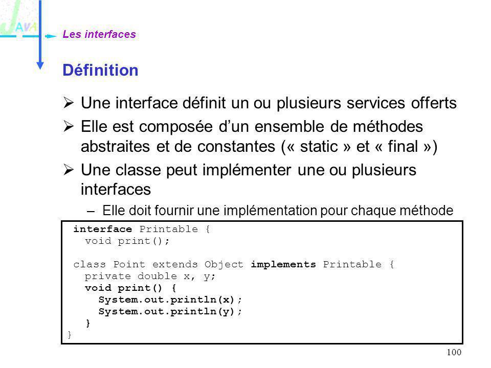 100 Définition Une interface définit un ou plusieurs services offerts Elle est composée dun ensemble de méthodes abstraites et de constantes (« static