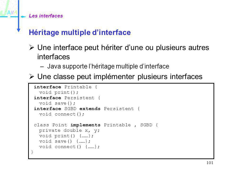 101 Héritage multiple dinterface Une interface peut hériter dune ou plusieurs autres interfaces –Java supporte lhéritage multiple dinterface Une class