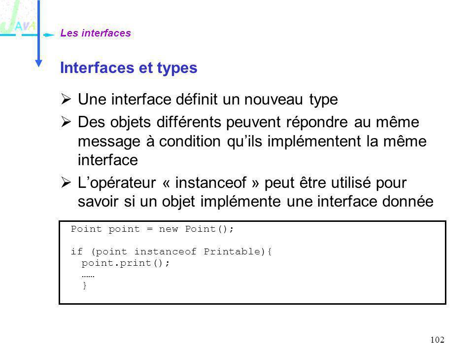 102 Interfaces et types Une interface définit un nouveau type Des objets différents peuvent répondre au même message à condition quils implémentent la