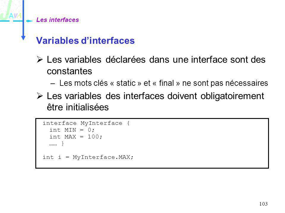 103 Variables dinterfaces Les variables déclarées dans une interface sont des constantes –Les mots clés « static » et « final » ne sont pas nécessaire