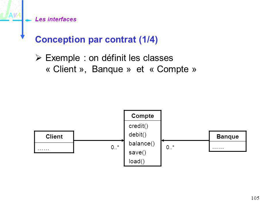 105 Conception par contrat (1/4) Exemple : on définit les classes « Client », Banque » et « Compte » Les interfaces Compte credit() debit() balance()