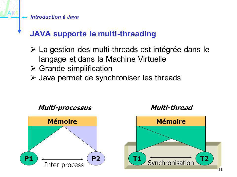 11 JAVA supporte le multi-threading La gestion des multi-threads est intégrée dans le langage et dans la Machine Virtuelle Grande simplification Java