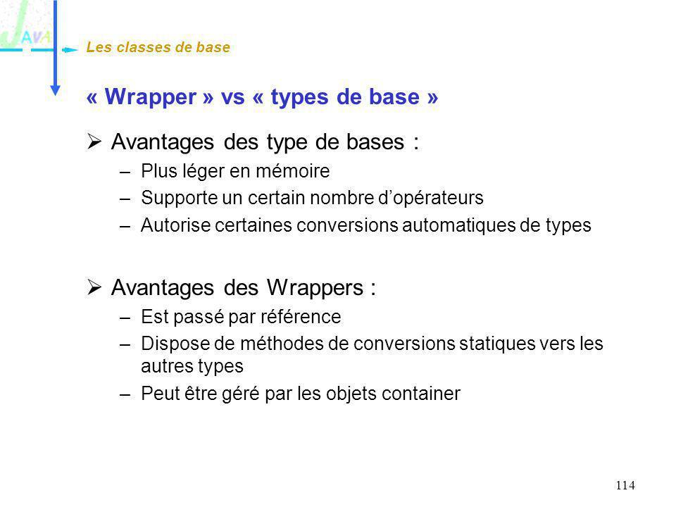 114 « Wrapper » vs « types de base » Avantages des type de bases : –Plus léger en mémoire –Supporte un certain nombre dopérateurs –Autorise certaines