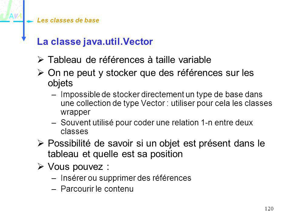 120 La classe java.util.Vector Tableau de références à taille variable On ne peut y stocker que des références sur les objets –Impossible de stocker d