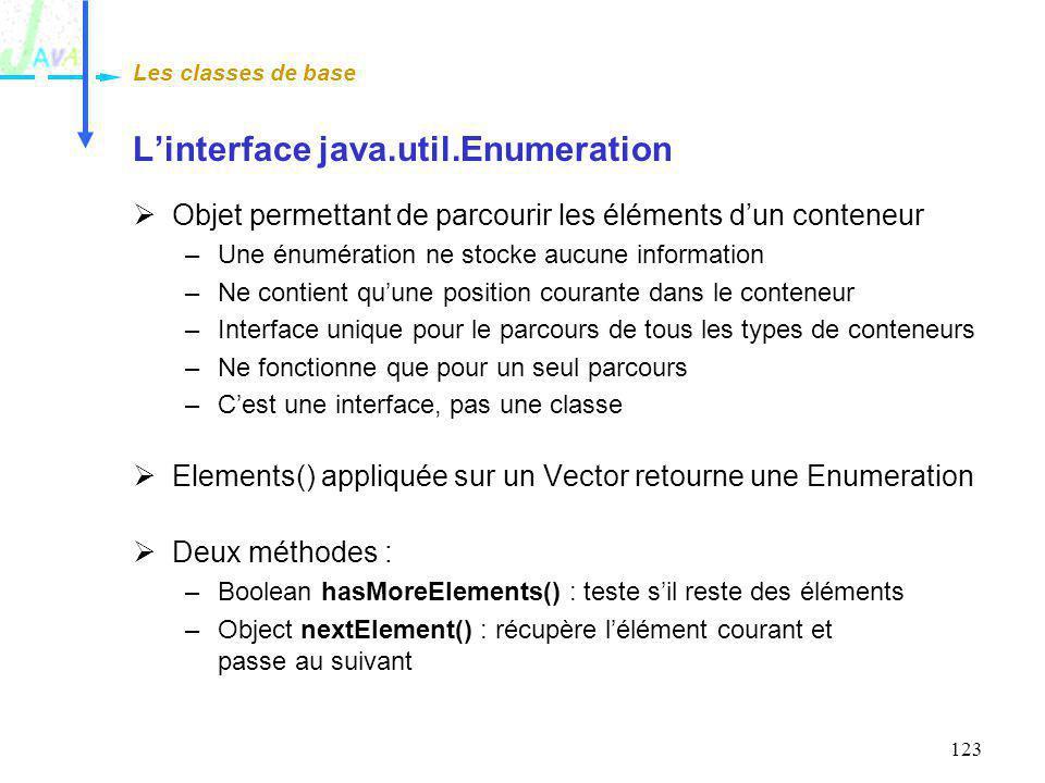 123 Linterface java.util.Enumeration Objet permettant de parcourir les éléments dun conteneur –Une énumération ne stocke aucune information –Ne contie