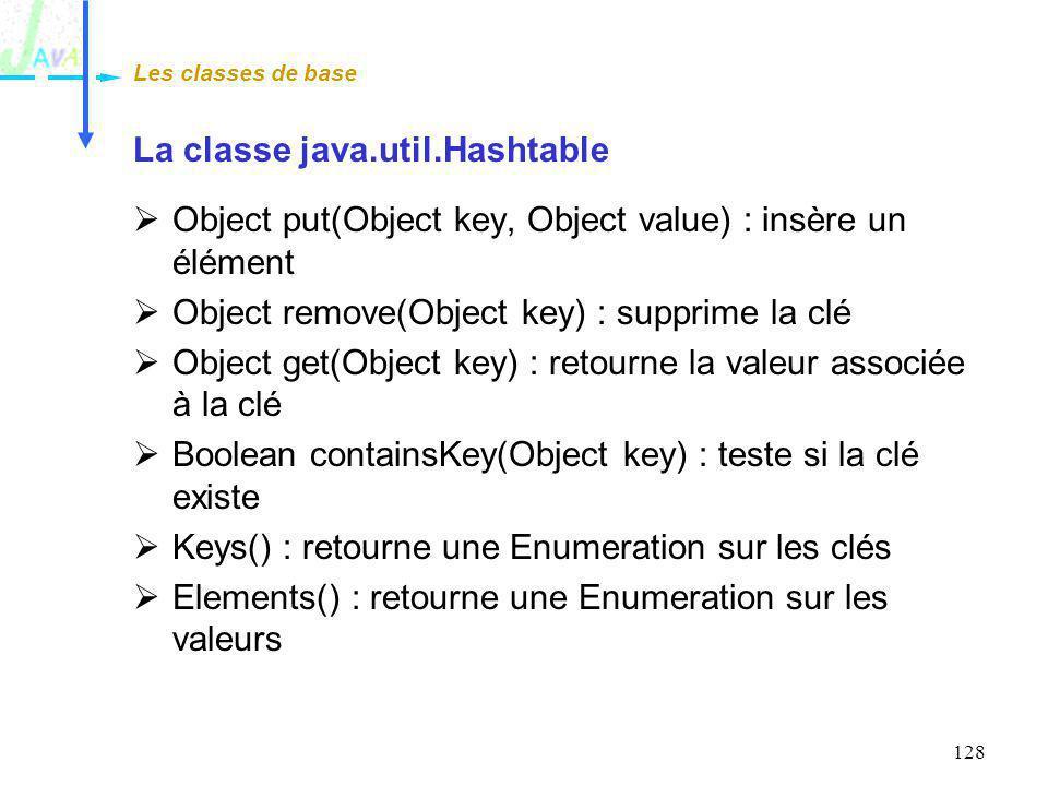 128 La classe java.util.Hashtable Object put(Object key, Object value) : insère un élément Object remove(Object key) : supprime la clé Object get(Obje