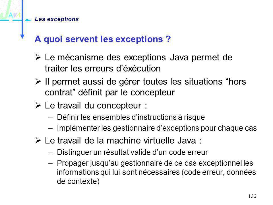 132 A quoi servent les exceptions ? Le mécanisme des exceptions Java permet de traiter les erreurs déxécution Il permet aussi de gérer toutes les situ