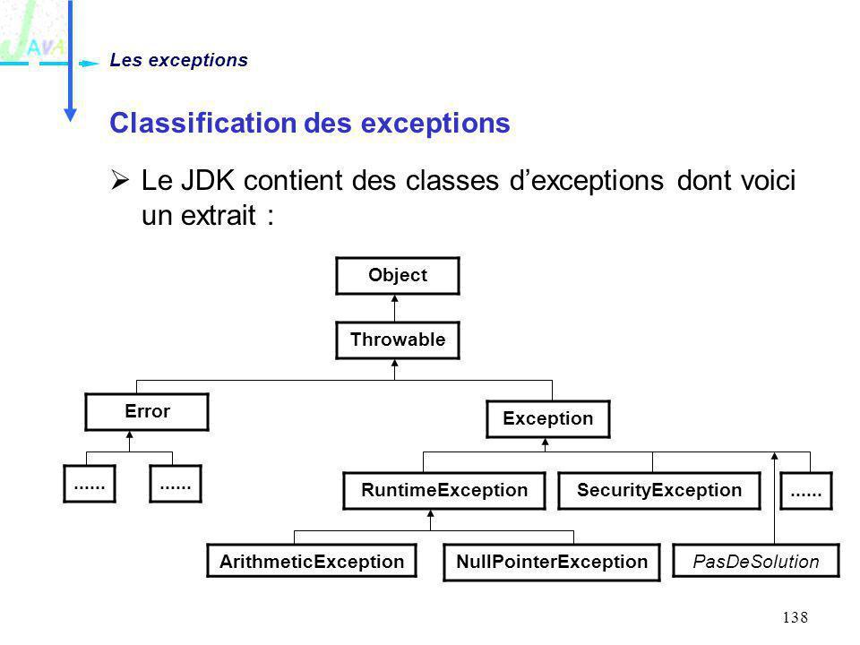 138 Classification des exceptions Le JDK contient des classes dexceptions dont voici un extrait : Les exceptions Object Throwable Exception RuntimeExc
