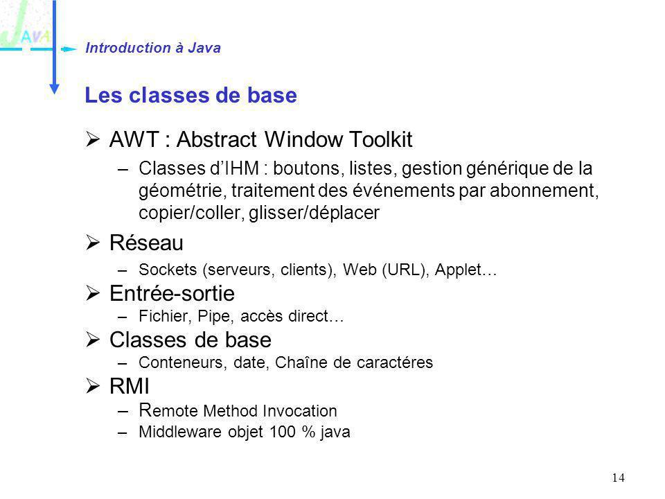 14 Les classes de base AWT : Abstract Window Toolkit –Classes dIHM : boutons, listes, gestion générique de la géométrie, traitement des événements par