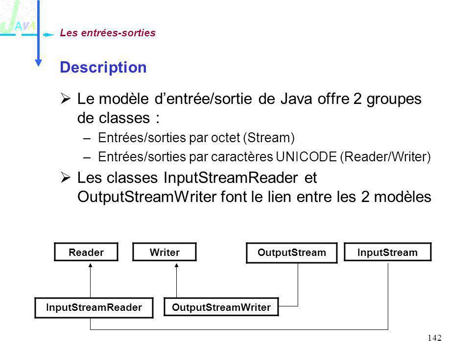 142 Description Le modèle dentrée/sortie de Java offre 2 groupes de classes : –Entrées/sorties par octet (Stream) –Entrées/sorties par caractères UNIC