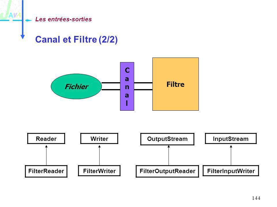 144 Canal et Filtre (2/2) Les entrées-sorties Reader OutputStreamInputStreamWriter FilterReaderFilterWriterFilterOutputReaderFilterInputWriter Fichier