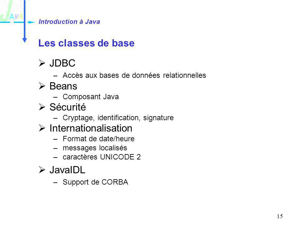 15 Les classes de base JDBC –Accès aux bases de données relationnelles Beans –Composant Java Sécurité –Cryptage, identification, signature Internation